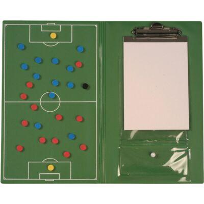 Taktikai mappa, labdarúgás